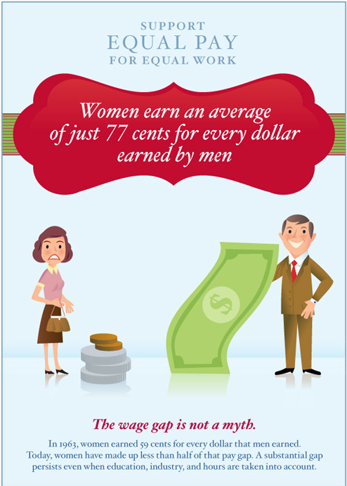 Equal Pay - Women Breadwinners